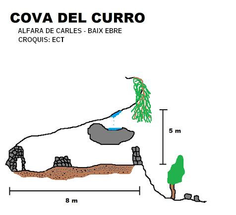 topo Cova del Curro-font dels Adells