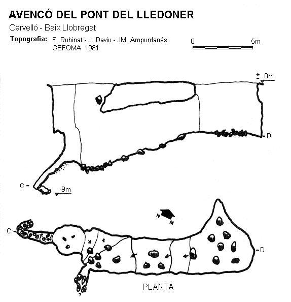 topo Avencó del Pont del Lledoner