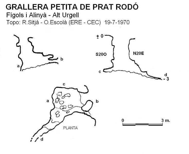 topo Grallera Petita de Prat Rodó