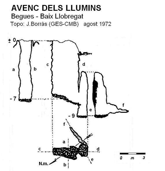 topo Avenc dels Llumins