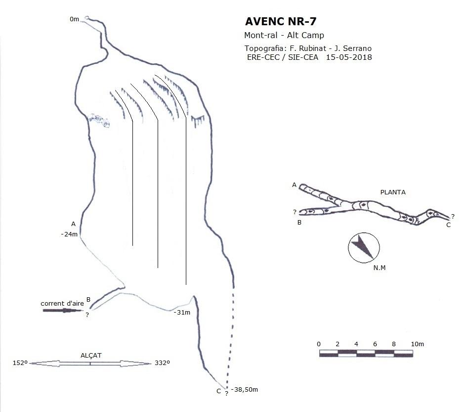 topo Avenc Nr-7