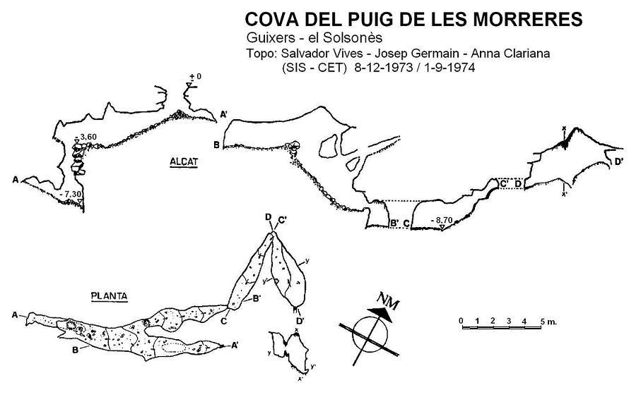 topo Cova del Puig de les Morreres