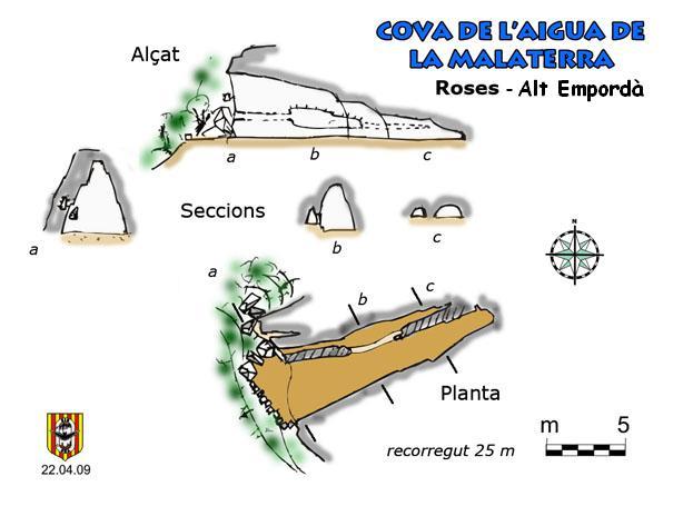 topo Cova de l'Aigua de Malaterra