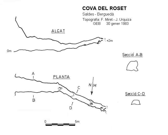 topo Cova del Roset