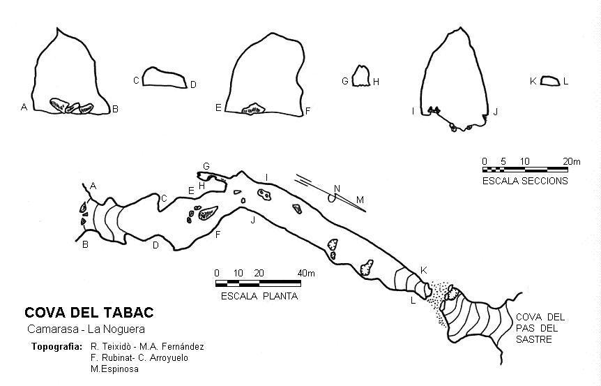 topo Cova del Tabac