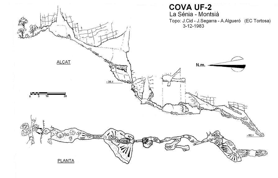 topo Cova Uf-2