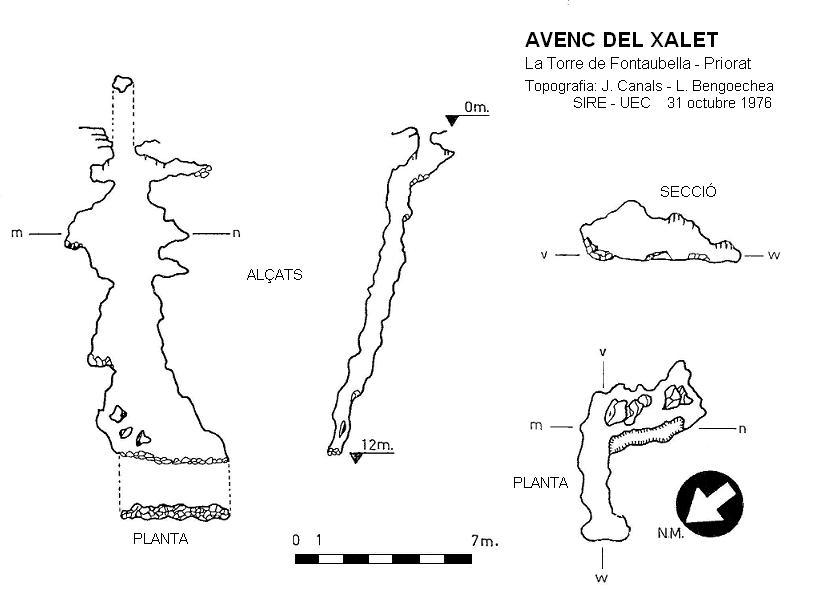 topo Avenc del Xalet