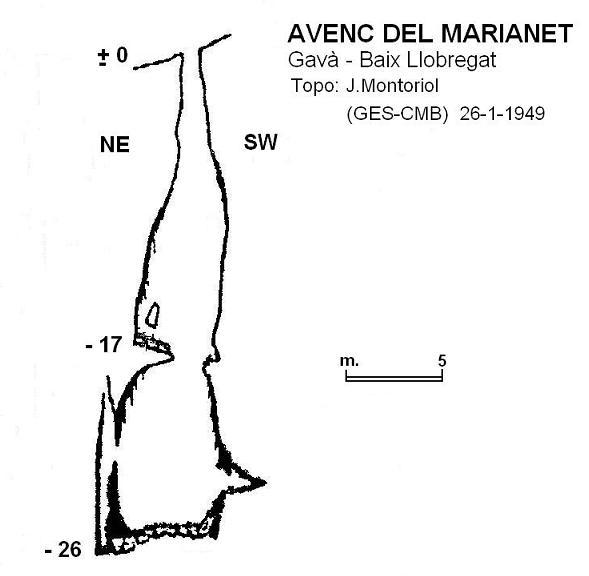 topo Avenc del Marianet