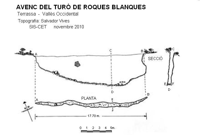 topo Avenc del Turó de Roques Blanques