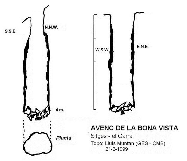 topo Avenc de la Bona Vista