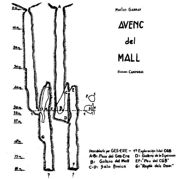 topo Avenc del Mall