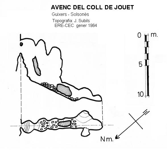 topo Avenc del Coll de Jouet