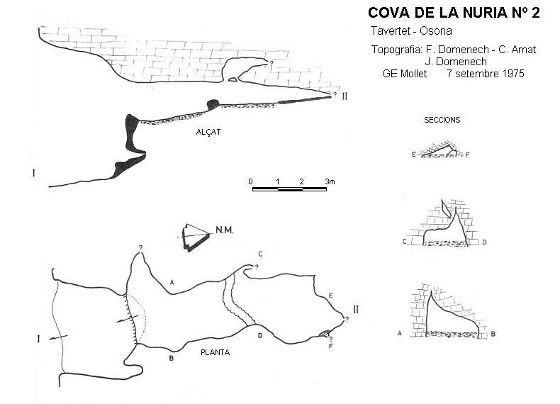 topo Cova de la Nuria Nº2