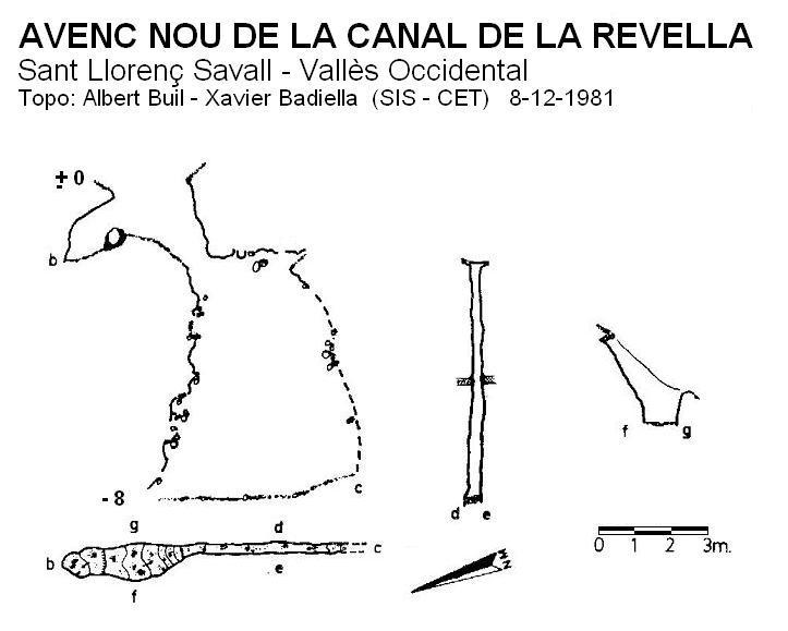 topo Avenc Nou de la Canal de la Revella