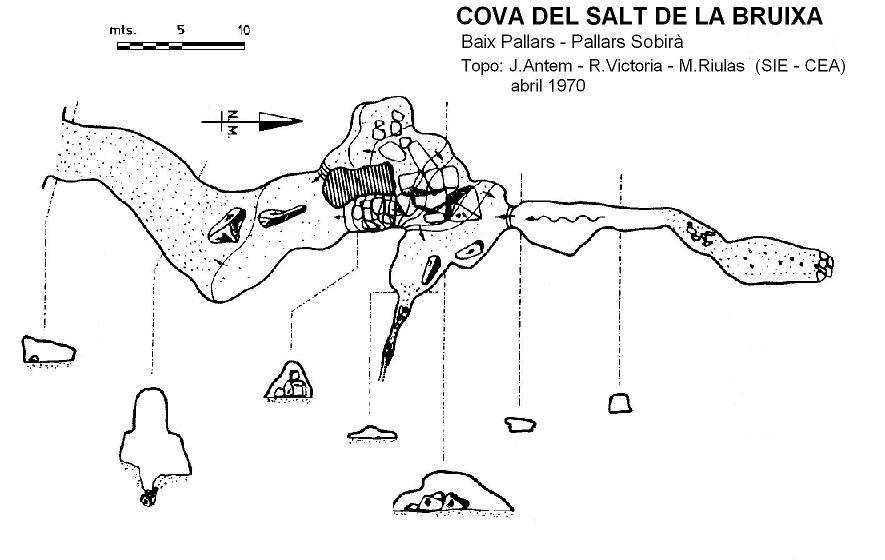 topo Cova del Salt de la Bruixa