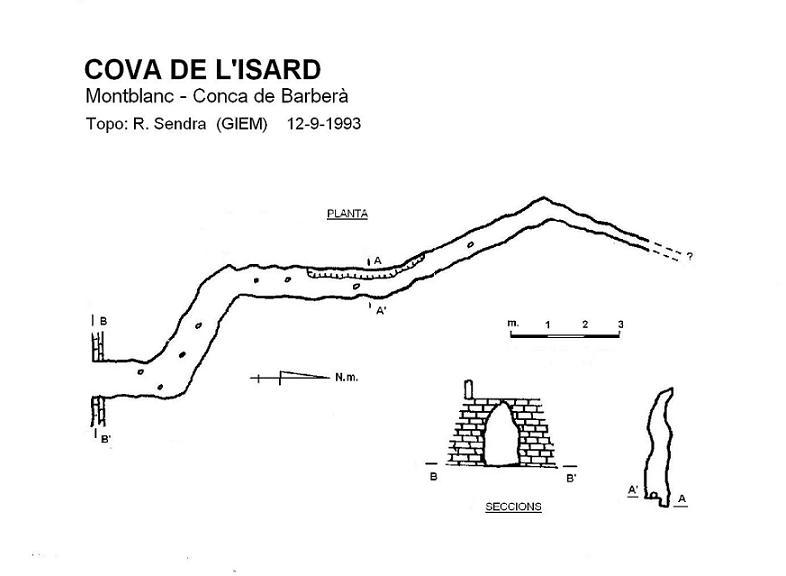 topo Cova de l'Isard