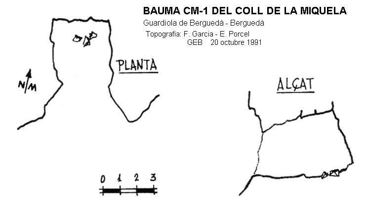 topo Bauma Cm-1 del Coll de la Miquela