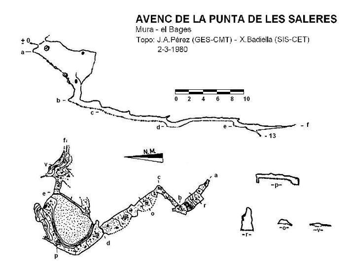 topo Avenc de la Punta de les Saleres