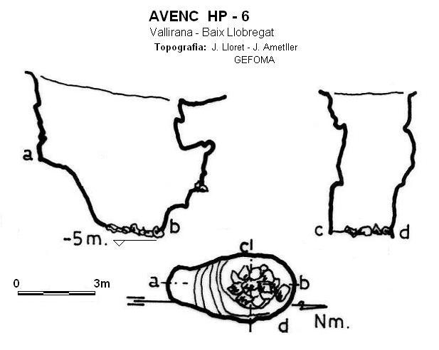 topo Avenc Hp-6