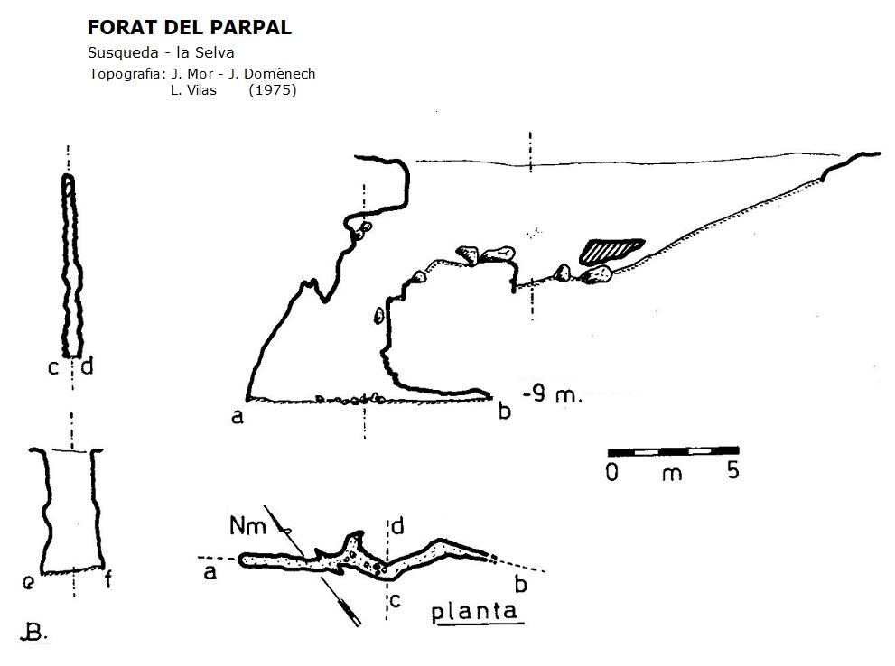 topo Forat del Parpal