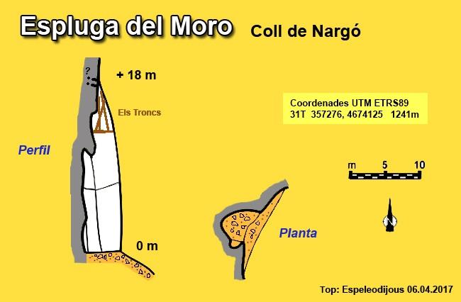 topo Espluga del Moro