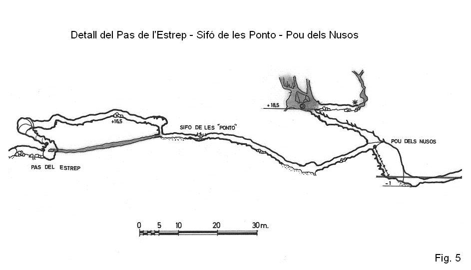 topo Forat de Riu Algars