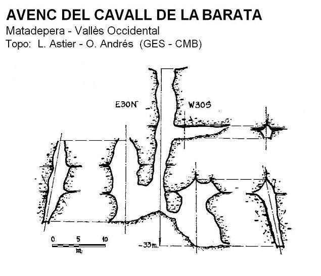 topo Avenc del Cavall de la Barata