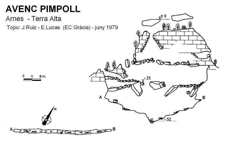 topo Avenc Pimpoll