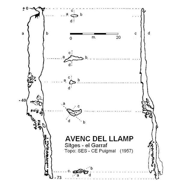 topo Avenc del Llamp