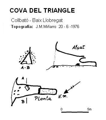 topo Cova del Triangle