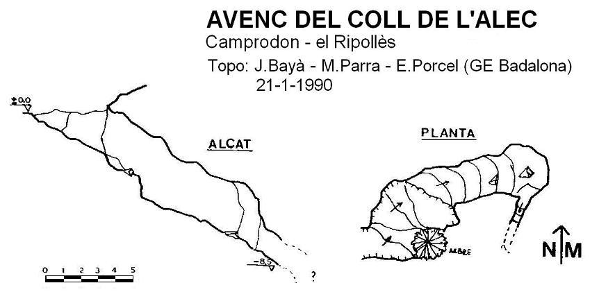 topo Avenc del Coll de l'alec