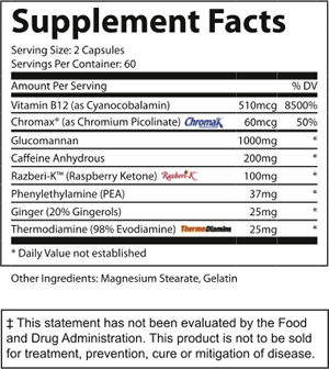 Adapexin-P SuppFacts