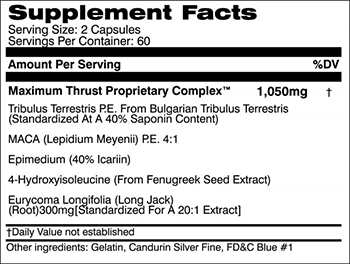 AI Sports Nutrition Perform Supplement Facts