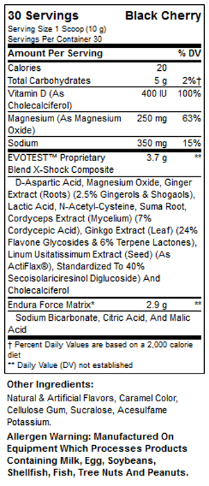 Evotest Powder SuppFacts