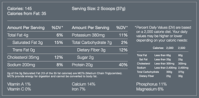 BioNutritional Proto Whey SuppFacts