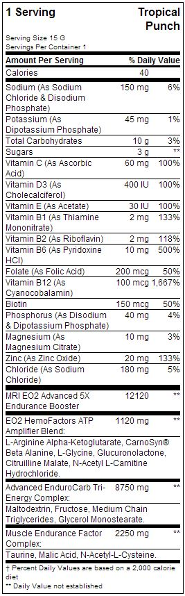 MRI Eo2 Edge Supplement Facts