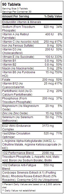 MRI Eo2 Vmax Supplement Facts