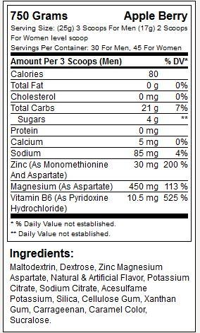 SNAC ZMA NightCap Supplement Facts