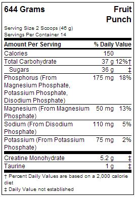 EAS Phos HP Supplement Facts