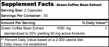 Green Coffee Bean Extract SuppFacts