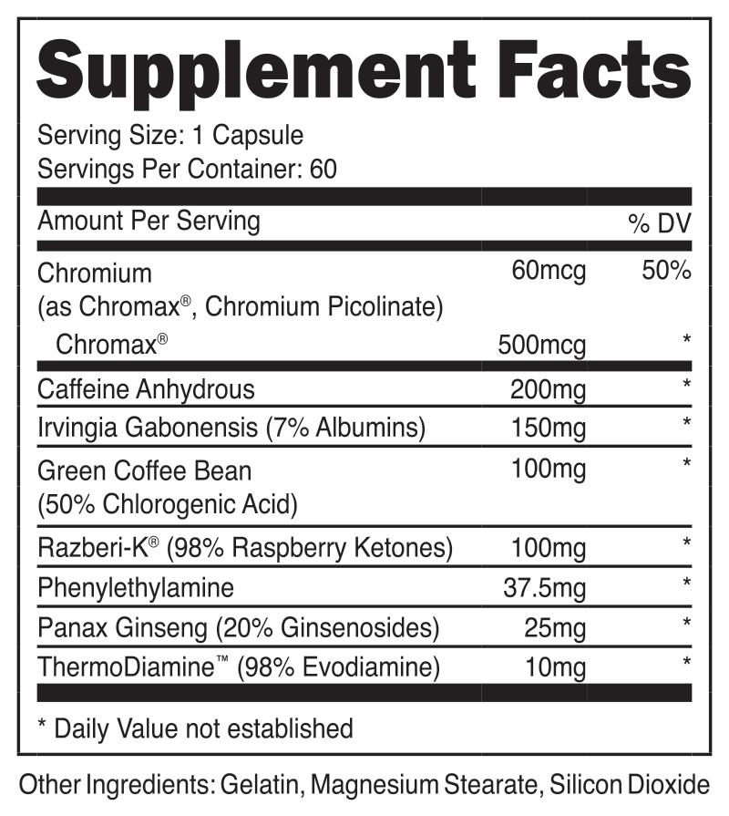 Phenphedrine 3X SuppFacts