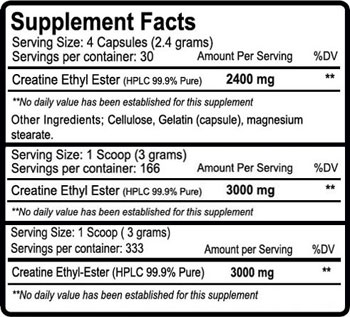 Creatine Ethyl Ester SuppFacts