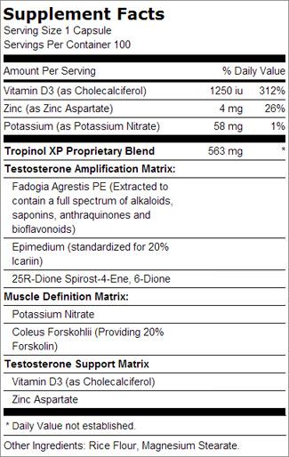 Tropinol XP SuppFacts