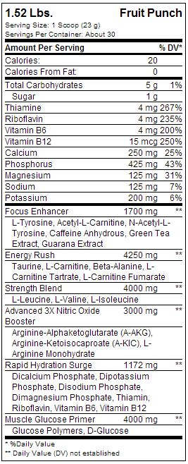Body Rush SuppFacts