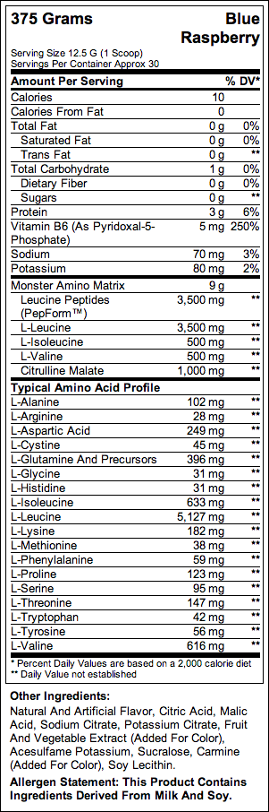Monster Amino SuppFacts