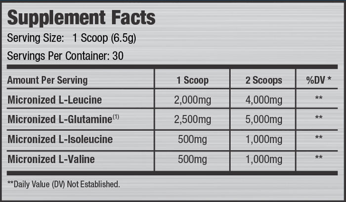AMINO RECOVER 4:1:1 SuppFacts