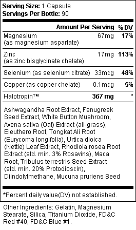 ProSupps Halotropin SuppFacts