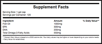 IFORCE FISH OIL SuppFacts