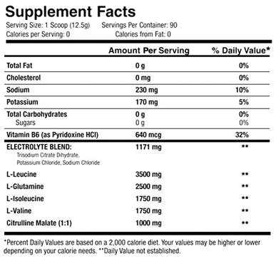 Scivation XTEND Endurance Supplement Facts
