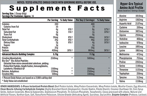 iSatori Hyper-Gro Supplement Facts